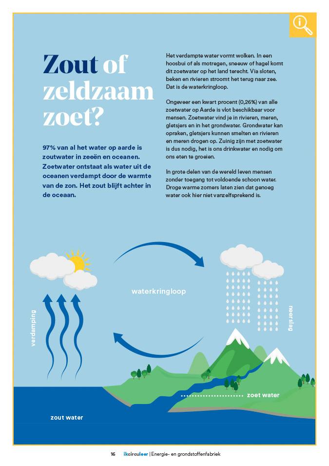 Energie-grondstoffabriek